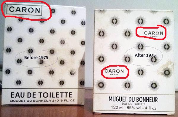 определение возраста флаконов Caron